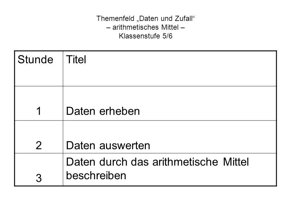 Themenfeld Daten und Zufall – arithmetisches Mittel – Klassenstufe 5/6 StundeTitel 1 Daten erheben 2Daten auswerten 3 Daten durch das arithmetische Mittel beschreiben