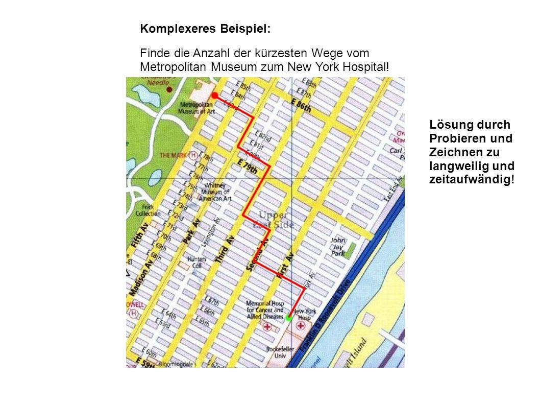 Komplexeres Beispiel: Finde die Anzahl der kürzesten Wege vom Metropolitan Museum zum New York Hospital! Lösung durch Probieren und Zeichnen zu langwe