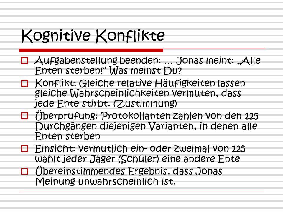 Kognitive Konflikte Aufgabenstellung beenden: … Jonas meint: Alle Enten sterben! Was meinst Du? Konflikt: Gleiche relative Häufigkeiten lassen gleiche