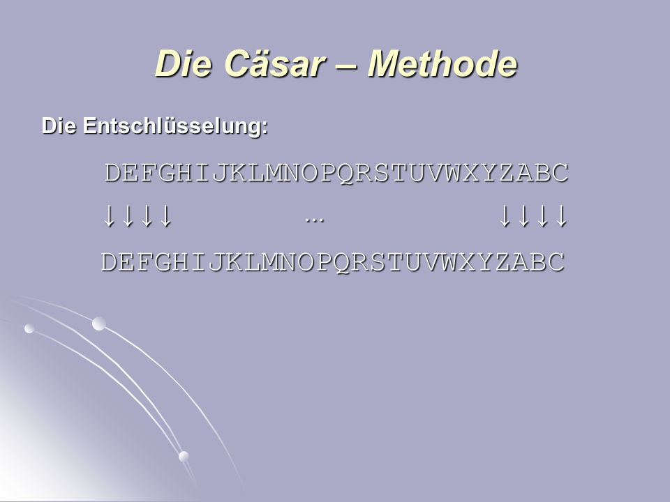 Die Cäsar – Methode ABCDEFGHIJKLMNOPQRSTUVWXYZ...... DEFGHIJKLMNOPQRSTUVWXYZ Die Verschlüsselung: ABC
