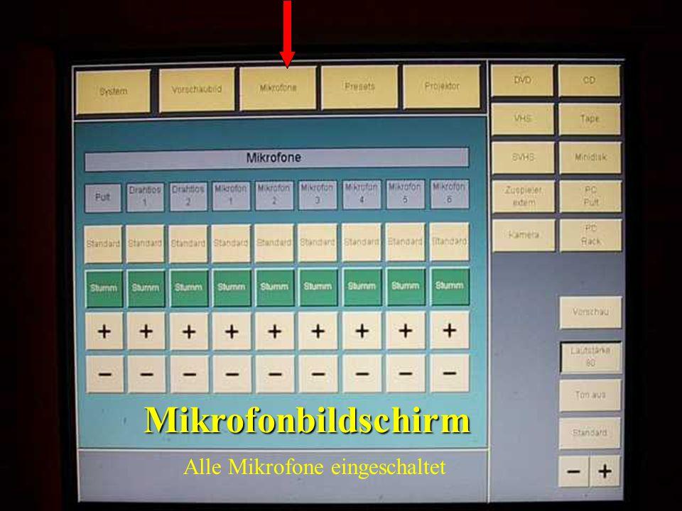 Mikrofonbildschirm Alle Mikrofone eingeschaltet