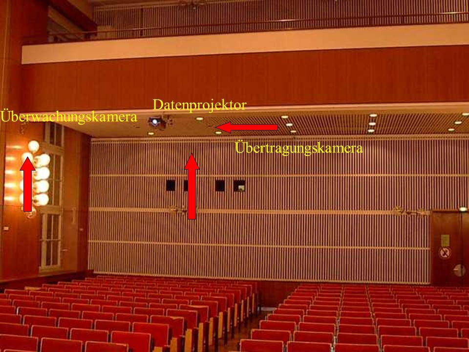 Datenprojektor Übertragungskamera Überwachungskamera