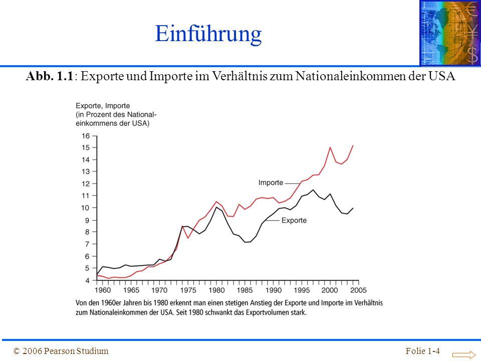 © 2006 Pearson StudiumFolie 1-4 Abb. 1.1: Exporte und Importe im Verhältnis zum Nationaleinkommen der USA Einführung
