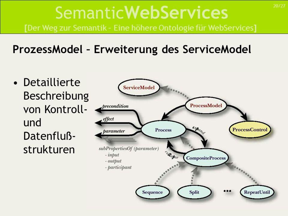 Semantic WebServices ProzessModel – Erweiterung des ServiceModel [Der Weg zur Semantik – Eine höhere Ontologie für WebServices] 20/27 Detaillierte Beschreibung von Kontroll- und Datenfluß- strukturen