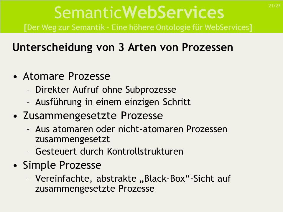 Semantic WebServices [Der Weg zur Semantik – Eine höhere Ontologie für WebServices] Unterscheidung von 3 Arten von Prozessen Atomare Prozesse –Direkte