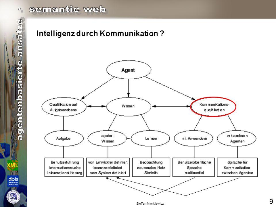 Steffen Mankiewicz 10 Techniken der Kommunikation Agent to Human
