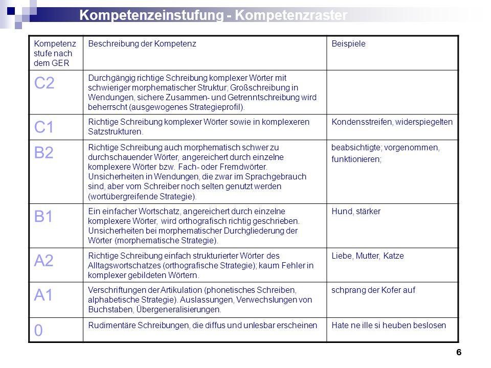 6 Kompetenzeinstufung - Kompetenzraster Kompetenz stufe nach dem GER Beschreibung der KompetenzBeispiele C2 Durchgängig richtige Schreibung komplexer