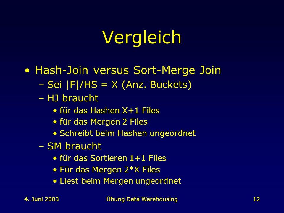 4. Juni 2003Übung Data Warehousing12 Vergleich Hash-Join versus Sort-Merge Join –Sei |F|/HS = X (Anz. Buckets) –HJ braucht für das Hashen X+1 Files fü