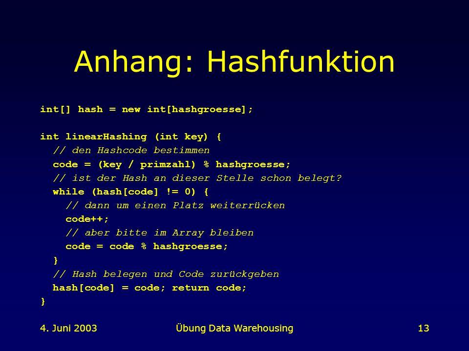 4. Juni 2003Übung Data Warehousing13 Anhang: Hashfunktion int[] hash = new int[hashgroesse]; int linearHashing (int key) { // den Hashcode bestimmen c