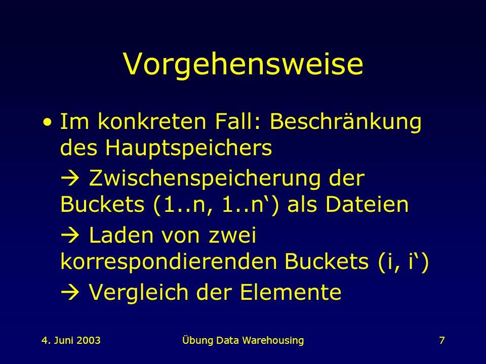 4. Juni 2003Übung Data Warehousing7 Vorgehensweise Im konkreten Fall: Beschränkung des Hauptspeichers Zwischenspeicherung der Buckets (1..n, 1..n) als