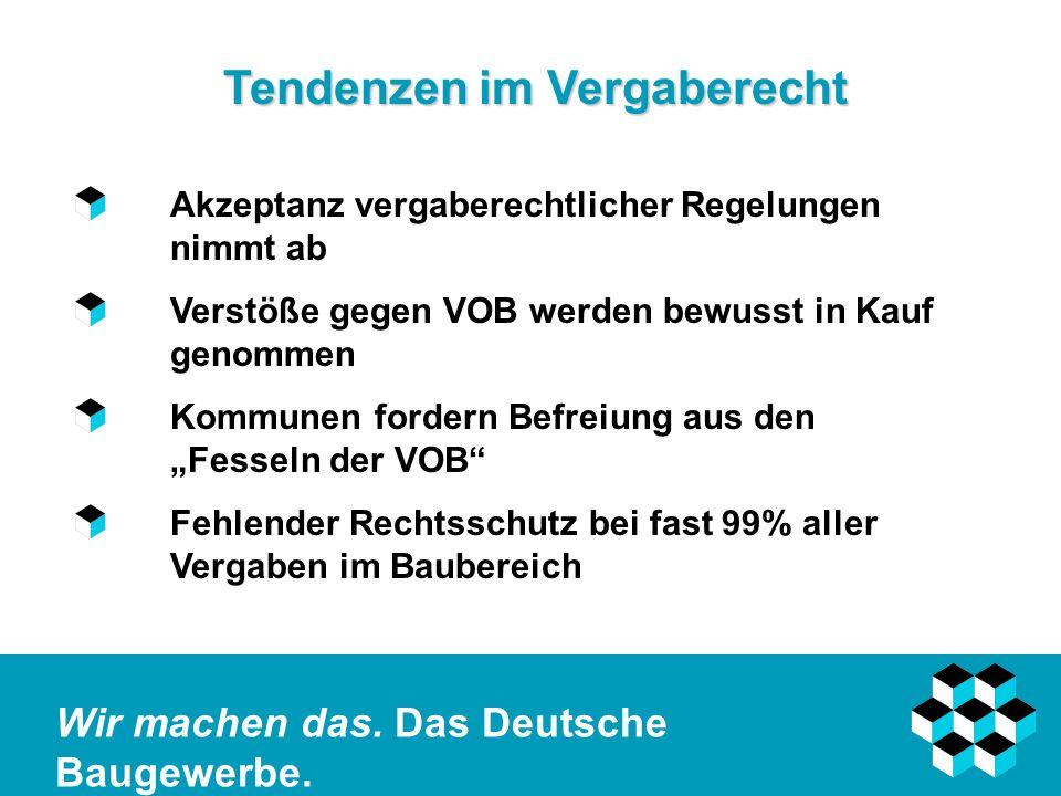 Wir machen das. Das Deutsche Baugewerbe. Tendenzen im Vergaberecht Akzeptanz vergaberechtlicher Regelungen nimmt ab Verstöße gegen VOB werden bewusst