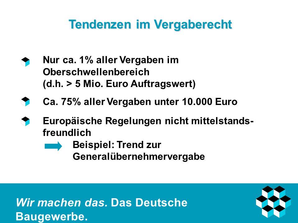 Wir machen das. Das Deutsche Baugewerbe. Tendenzen im Vergaberecht Nur ca. 1% aller Vergaben im Oberschwellenbereich (d.h. > 5 Mio. Euro Auftragswert)