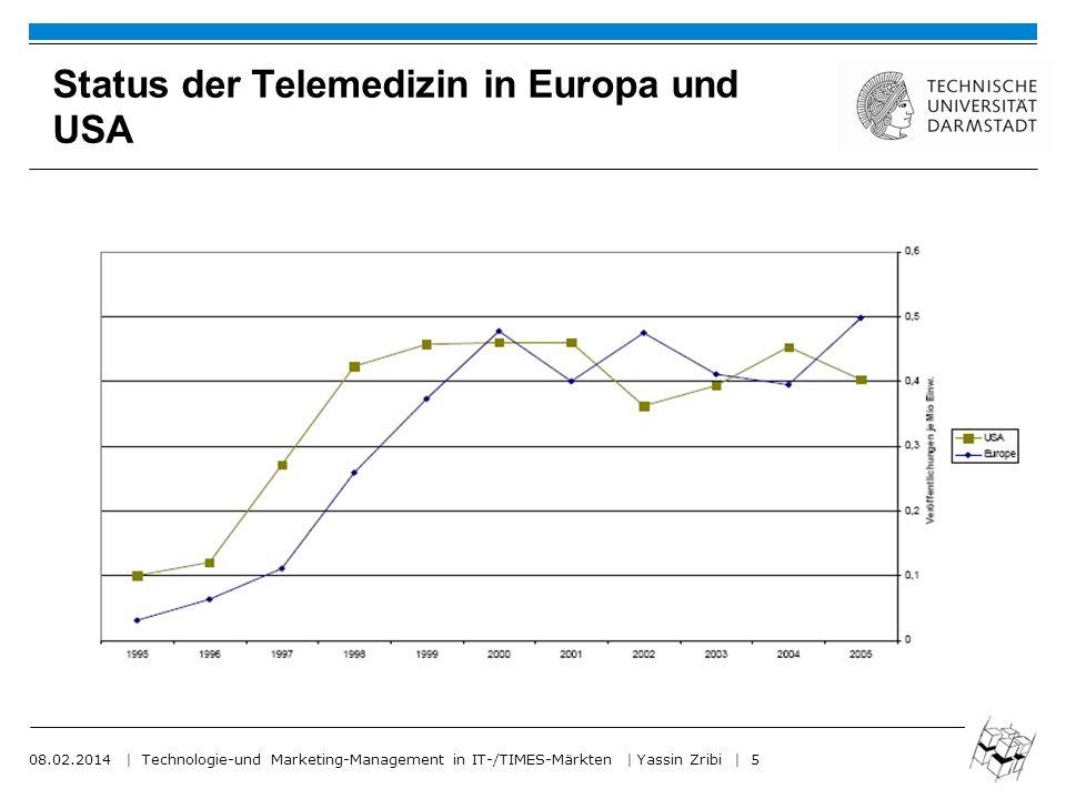08.02.2014   Technologie-und Marketing-Management in IT-/TIMES-Märkten   Yassin Zribi   6 Status der Telemedizin in Europa