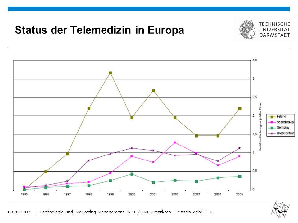 08.02.2014   Technologie-und Marketing-Management in IT-/TIMES-Märkten   Yassin Zribi   7 Der Telemonitoring-Markt in Deutschland Forschung – verschiedene Universitäten (z.B.