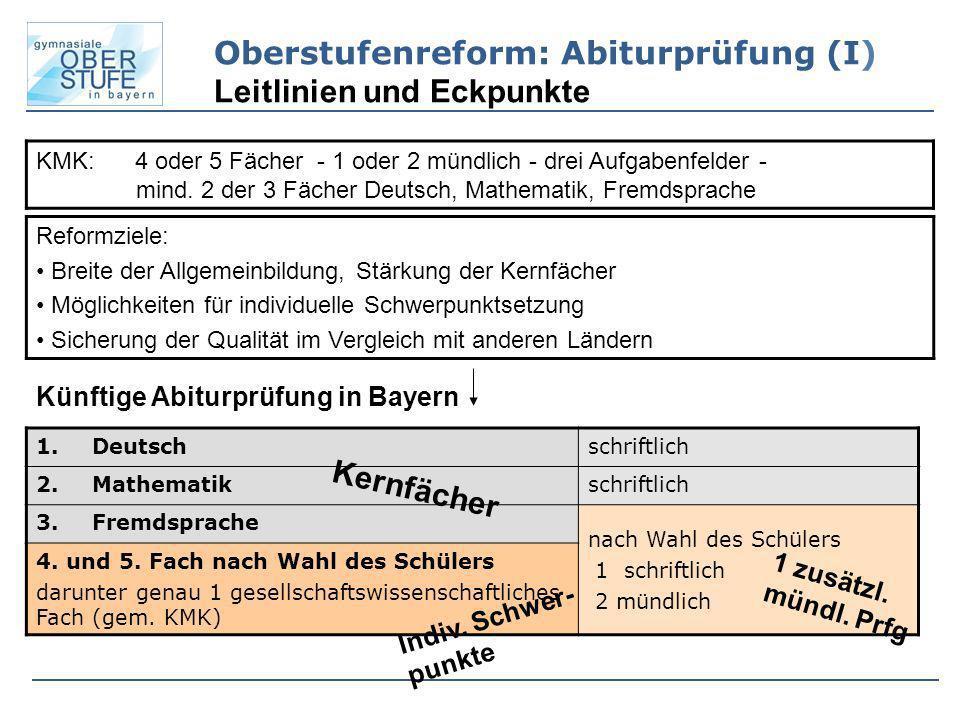 Oberstufenreform: Abiturprüfung (I) Leitlinien und Eckpunkte KMK: 4 oder 5 Fächer - 1 oder 2 mündlich - drei Aufgabenfelder - mind. 2 der 3 Fächer Deu