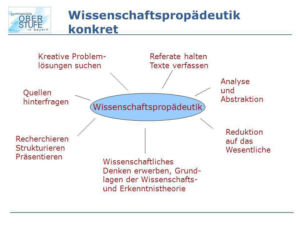 Wissenschaftspropädeutik konkret Wissenschaftspropädeutik Referate halten Texte verfassen Wissenschaftliches Denken erwerben, Grund- lagen der Wissens