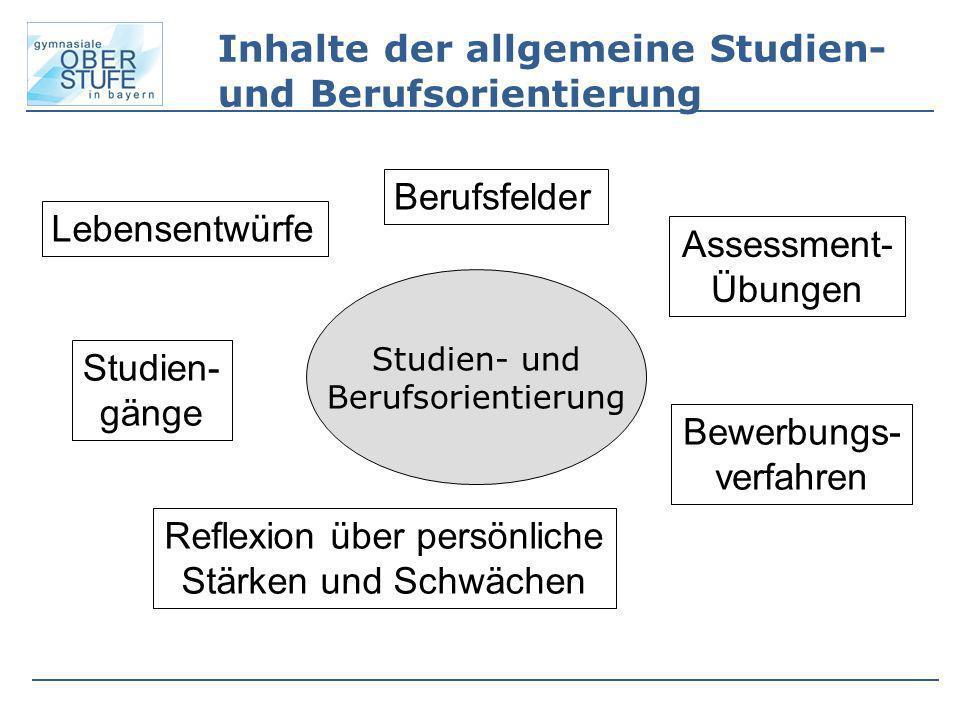 Inhalte der allgemeine Studien- und Berufsorientierung Studien- und Berufsorientierung Lebensentwürfe Reflexion über persönliche Stärken und Schwächen