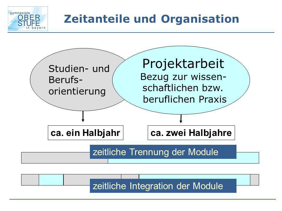 Zeitanteile und Organisation ca. ein Halbjahrca. zwei Halbjahre Studien- und Berufs- orientierung Projektarbeit Bezug zur wissen- schaftlichen bzw. be