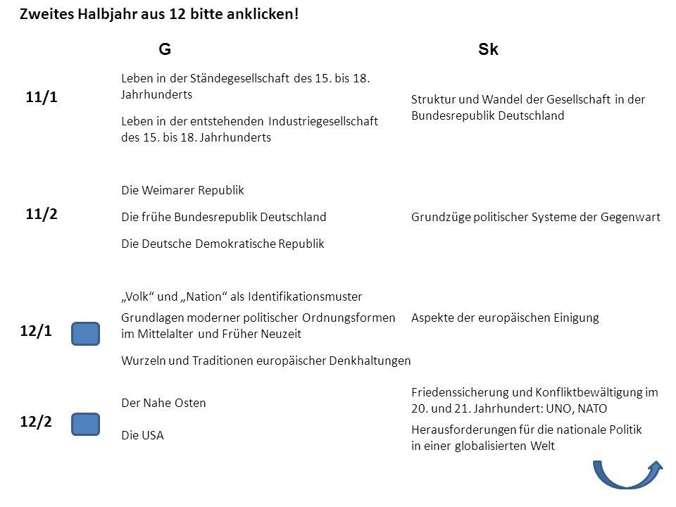 aus 11/2 Demokratie und Diktatur in Deutschland: Die Weimarer Republik und die NS-Zeit (G) (Herausforderungen der ersten Demokratie in Deutschland; Die Deutschen und der Holocaust) 3.