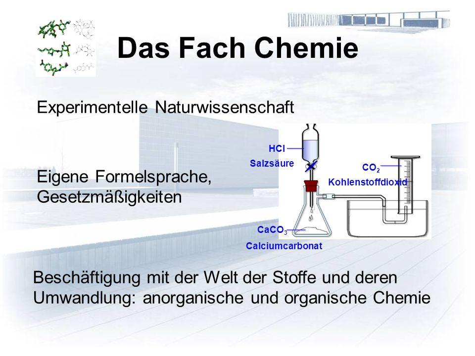 Experimentelle Naturwissenschaft Eigene Formelsprache, Gesetzmäßigkeiten Beschäftigung mit der Welt der Stoffe und deren Umwandlung: anorganische und organische Chemie CO 2 HCl CaCO 3 Salzsäure Calciumcarbonat Kohlenstoffdioxid