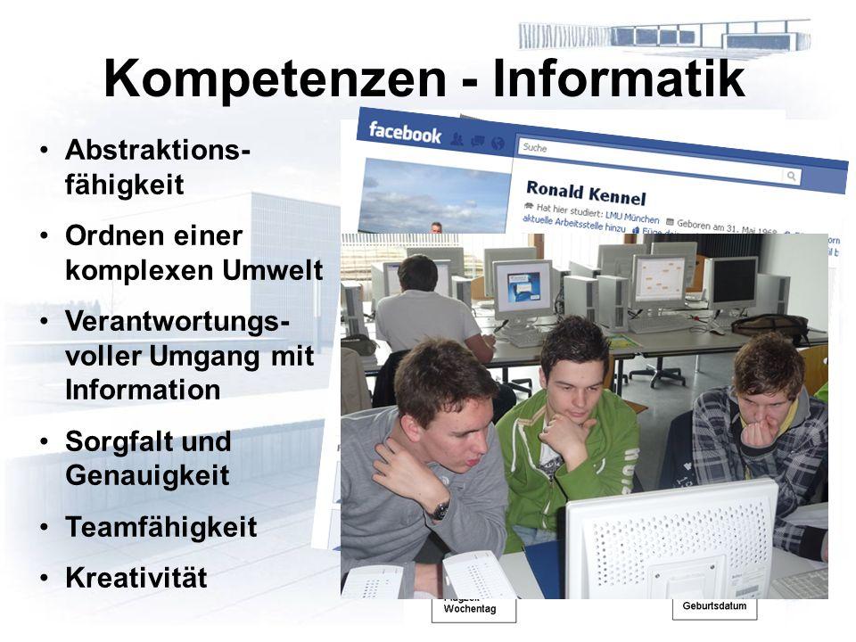 Abstraktions- fähigkeit Ordnen einer komplexen Umwelt Verantwortungs- voller Umgang mit Information Sorgfalt und Genauigkeit Teamfähigkeit Kreativität Kompetenzen - Informatik