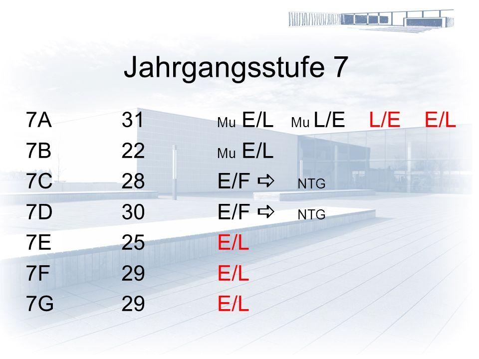 Jahrgangsstufe 7 7A 31 Mu E/L Mu L/E L/E E/L 7B 22 Mu E/L 7C 28E/F NTG 7D 30E/F NTG 7E 25E/L 7F 29E/L 7G29E/L