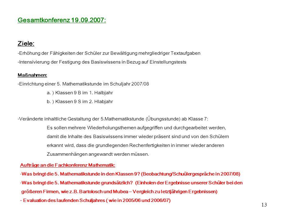 13 Gesamtkonferenz 19.09.2007: Ziele: -Erhöhung der Fähigkeiten der Schüler zur Bewältigung mehrgliedriger Textaufgaben -Intensivierung der Festigung des Basiswissens in Bezug auf Einstellungstests Maßnahmen: -Einrichtung einer 5.
