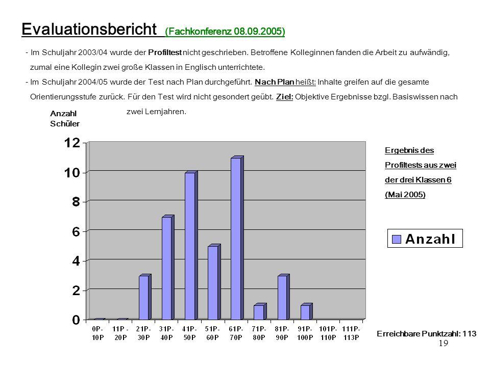 19 Evaluationsbericht (Fachkonferenz 08.09.2005) - Im Schuljahr 2003/04 wurde der Profiltest nicht geschrieben.