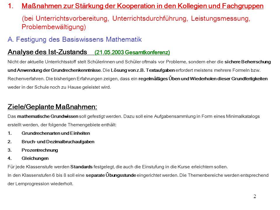 2 1.Maßnahmen zur Stärkung der Kooperation in den Kollegien und Fachgruppen (bei Unterrichtsvorbereitung, Unterrichtsdurchführung, Leistungsmessung, Problembewältigung) A.