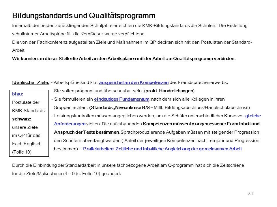 21 Identische Ziele: - Arbeitspläne sind klar ausgerichet an den Kompetenzen des Fremdsprachenerwerbs.