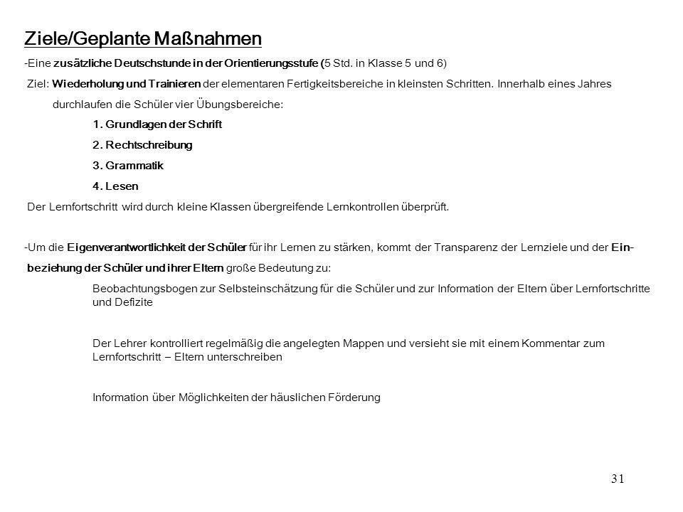 31 Ziele/Geplante Maßnahmen -Eine zusätzliche Deutschstunde in der Orientierungsstufe (5 Std.