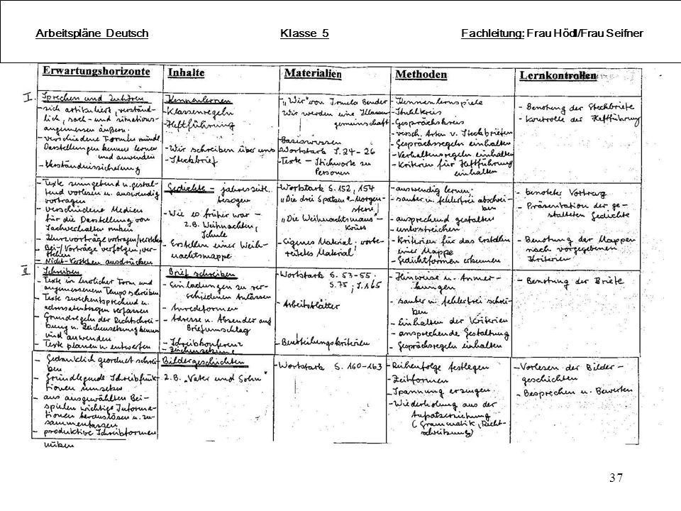 37 Arbeitspläne Deutsch Klasse 5 Fachleitung: Frau Hödl/Frau Seifner