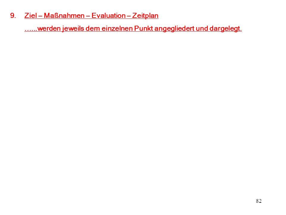 82 9.Ziel – Maßnahmen – Evaluation – Zeitplan......werden jeweils dem einzelnen Punkt angegliedert und dargelegt.