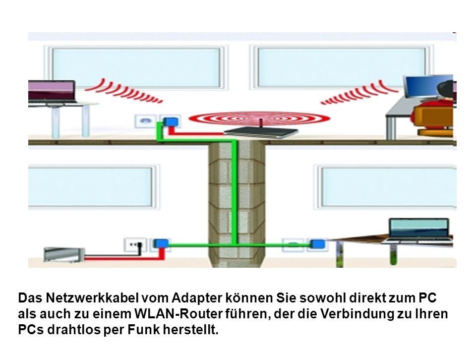 Das Netzwerkkabel vom Adapter können Sie sowohl direkt zum PC als auch zu einem WLAN-Router führen, der die Verbindung zu Ihren PCs drahtlos per Funk