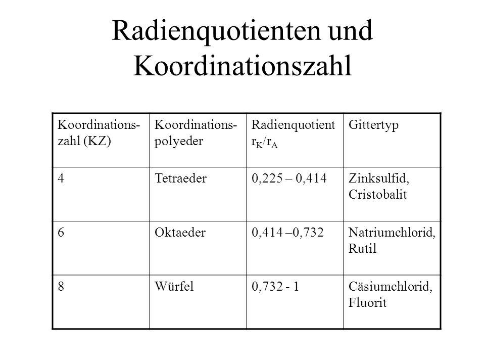 Radienquotienten und Koordinationszahl Koordinations- zahl (KZ) Koordinations- polyeder Radienquotient r K /r A Gittertyp 4Tetraeder0,225 – 0,414Zinks
