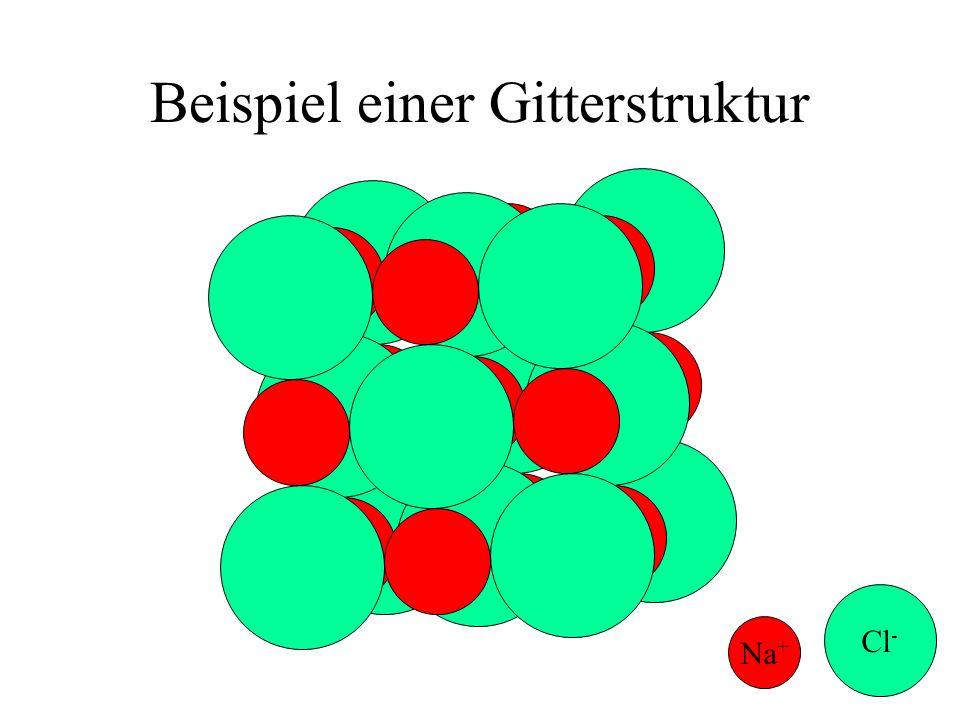 Beispiel einer Gitterstruktur Na + Cl -