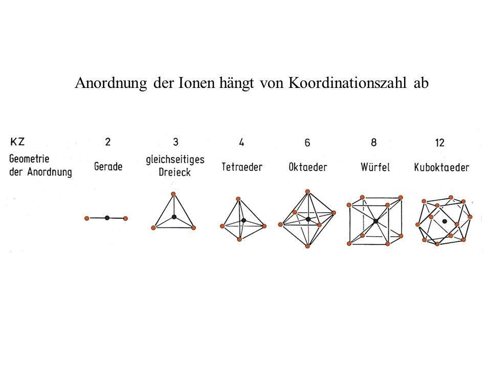 Anordnung der Ionen hängt von Koordinationszahl ab