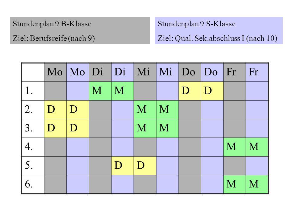 Mo Di Mi Do Fr 1.MMDD 2.DDMM 3.DDMM 4.MM 5.DD 6.MM Stundenplan 9 B-Klasse Ziel: Berufsreife (nach 9) Stundenplan 9 S-Klasse Ziel: Qual. Sek.abschluss