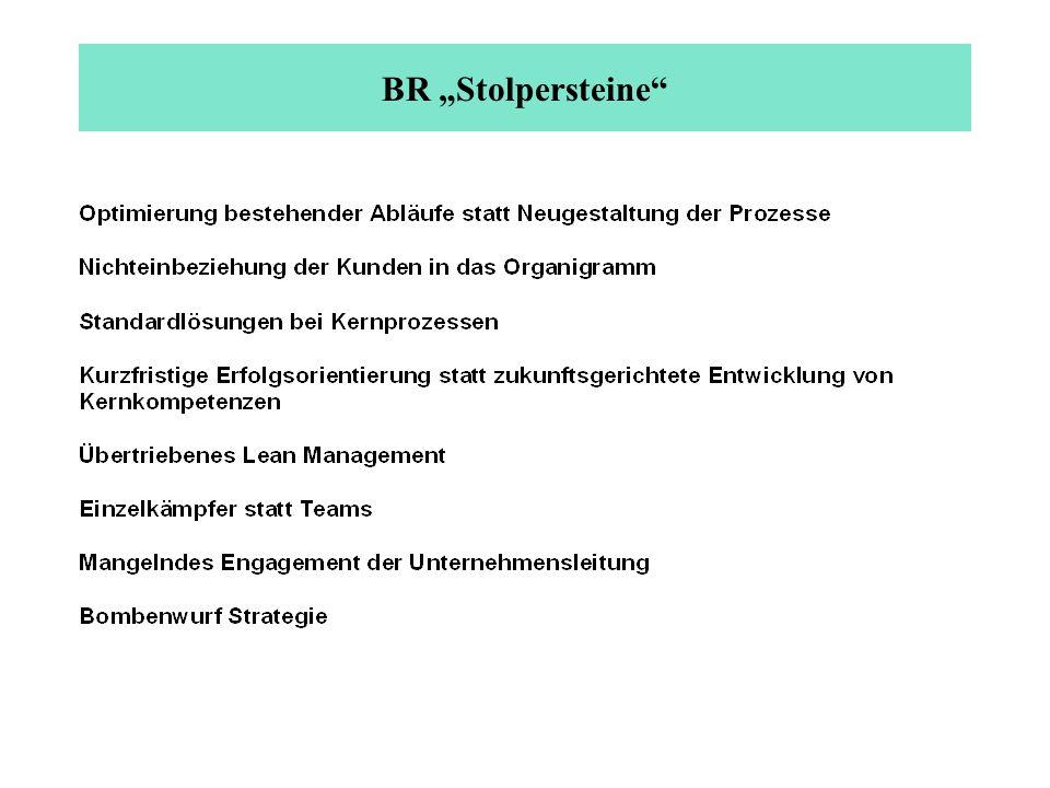 BR Stolpersteine