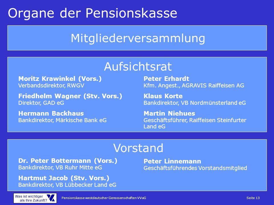 Pensionskasse westdeutscher Genossenschaften VVaGSeite 13 Was ist wichtiger als Ihre Zukunft? Organe der Pensionskasse Mitgliederversammlung Moritz Kr