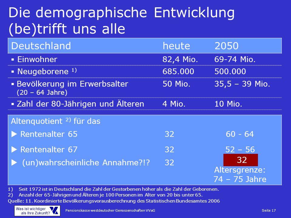 Pensionskasse westdeutscher Genossenschaften VVaGSeite 17 Was ist wichtiger als Ihre Zukunft? Die demographische Entwicklung (be)trifft uns alle Deuts