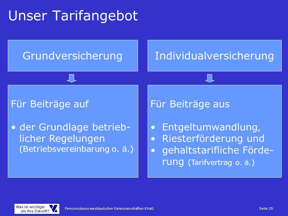 Pensionskasse westdeutscher Genossenschaften VVaGSeite 25 Was ist wichtiger als Ihre Zukunft? Grundversicherung Für Beiträge auf der Grundlage betrieb