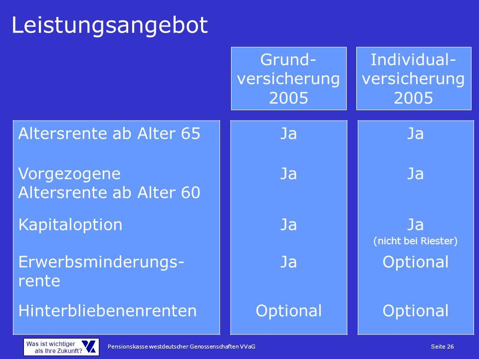 Pensionskasse westdeutscher Genossenschaften VVaGSeite 26 Was ist wichtiger als Ihre Zukunft? Leistungsangebot Grund- versicherung 2005 Individual- ve