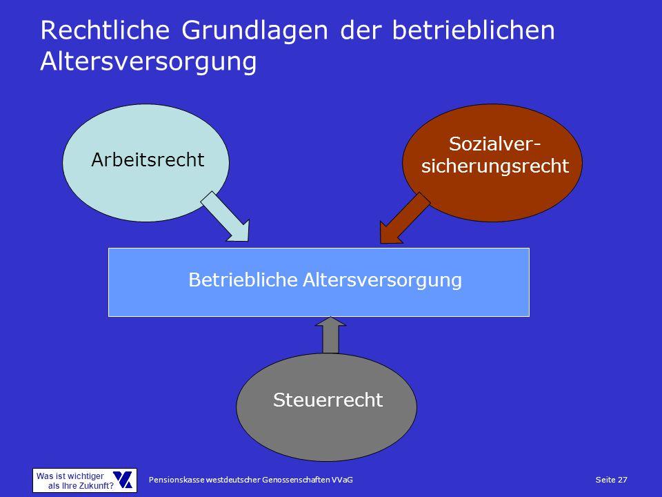 Pensionskasse westdeutscher Genossenschaften VVaGSeite 27 Was ist wichtiger als Ihre Zukunft? Rechtliche Grundlagen der betrieblichen Altersversorgung