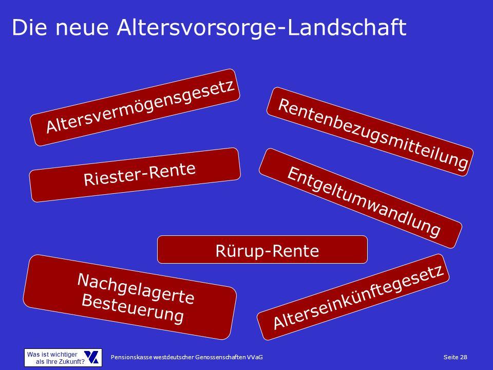 Pensionskasse westdeutscher Genossenschaften VVaGSeite 28 Was ist wichtiger als Ihre Zukunft? Die neue Altersvorsorge-Landschaft Altersvermögensgesetz