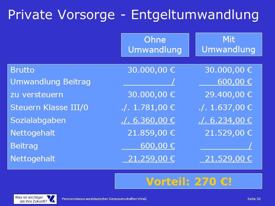Pensionskasse westdeutscher Genossenschaften VVaGSeite 32 Was ist wichtiger als Ihre Zukunft? Private Vorsorge - Entgeltumwandlung Ohne Umwandlung Bru