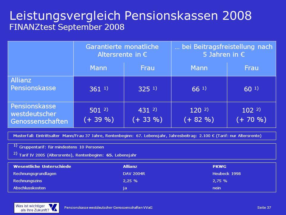 Pensionskasse westdeutscher Genossenschaften VVaGSeite 37 Was ist wichtiger als Ihre Zukunft? Leistungsvergleich Pensionskassen 2008 FINANZtest Septem