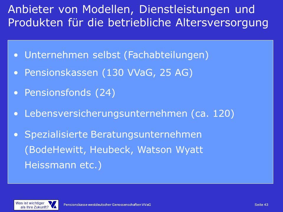 Pensionskasse westdeutscher Genossenschaften VVaGSeite 43 Was ist wichtiger als Ihre Zukunft? Anbieter von Modellen, Dienstleistungen und Produkten fü