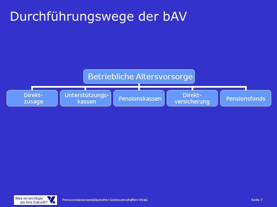Pensionskasse westdeutscher Genossenschaften VVaGSeite 7 Was ist wichtiger als Ihre Zukunft? Durchführungswege der bAV