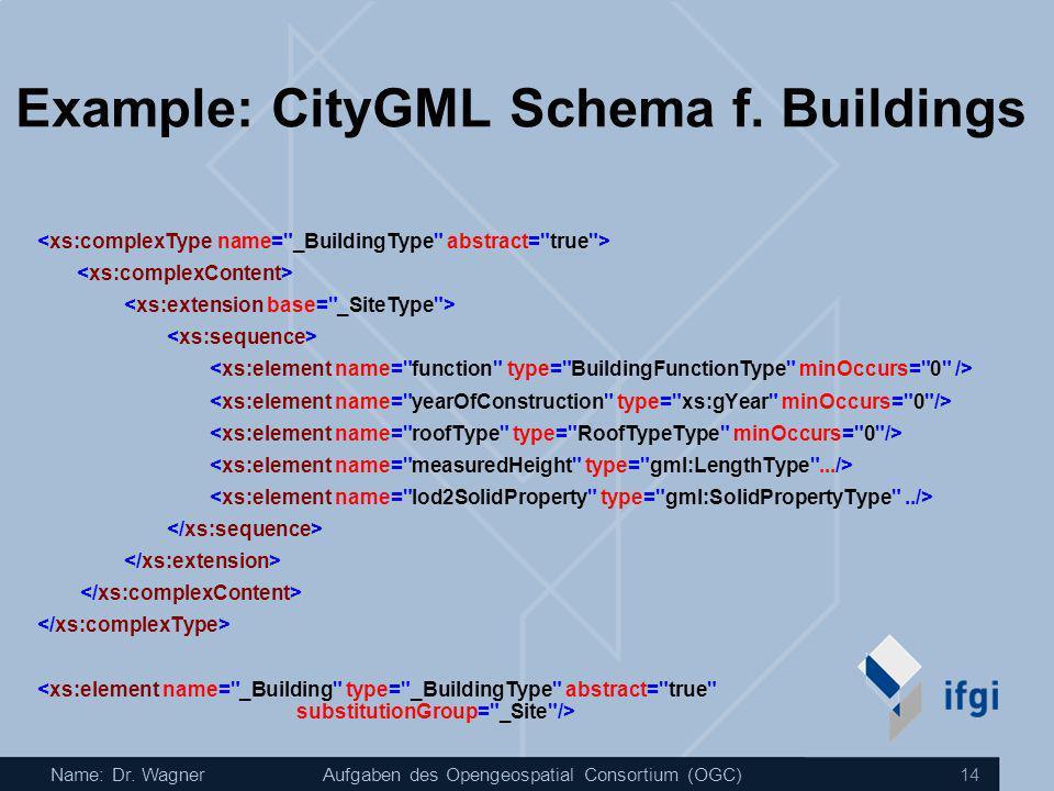 Name: Dr. WagnerAufgaben des Opengeospatial Consortium (OGC) 14 Example: CityGML Schema f. Buildings